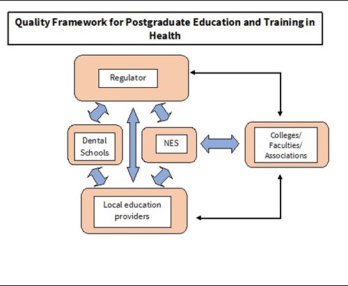 meet requirements of curriculum frameworks and legislation images